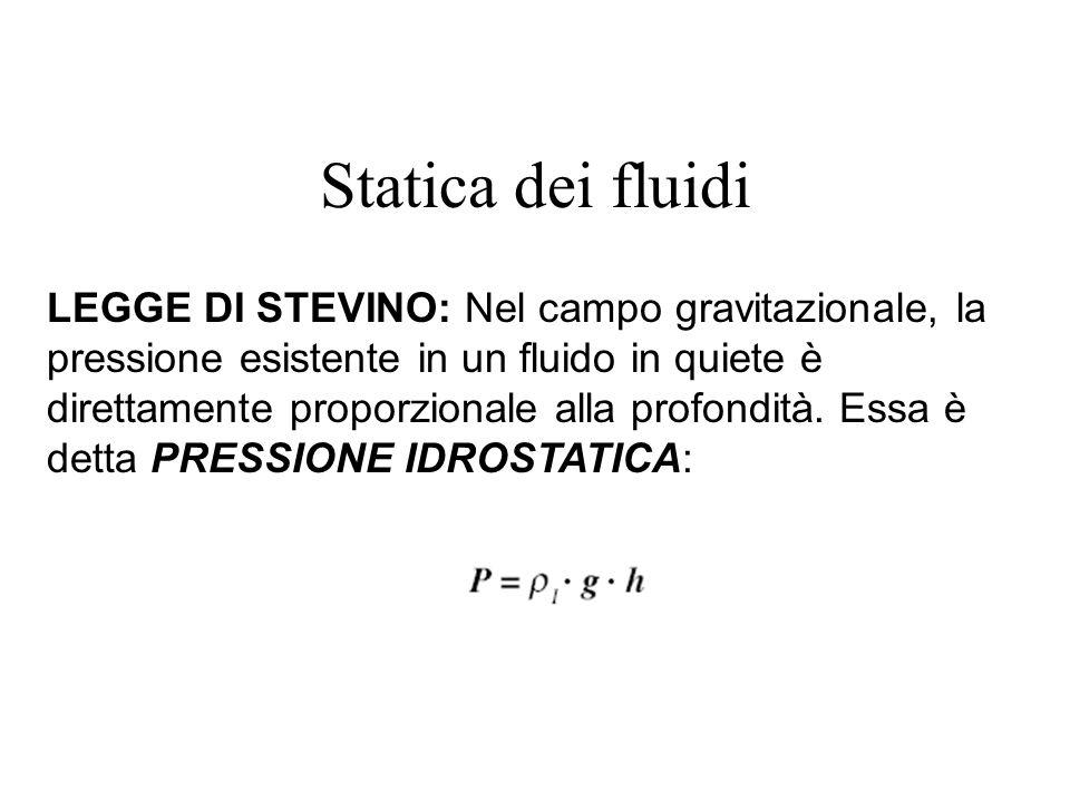 Statica dei fluidi