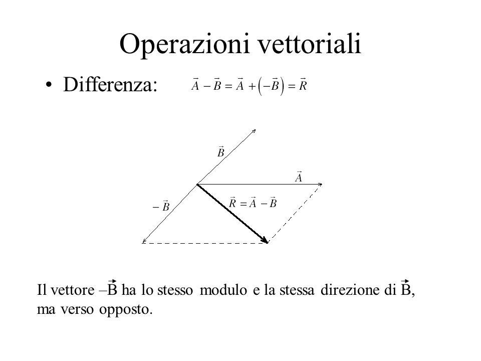 Operazioni vettoriali