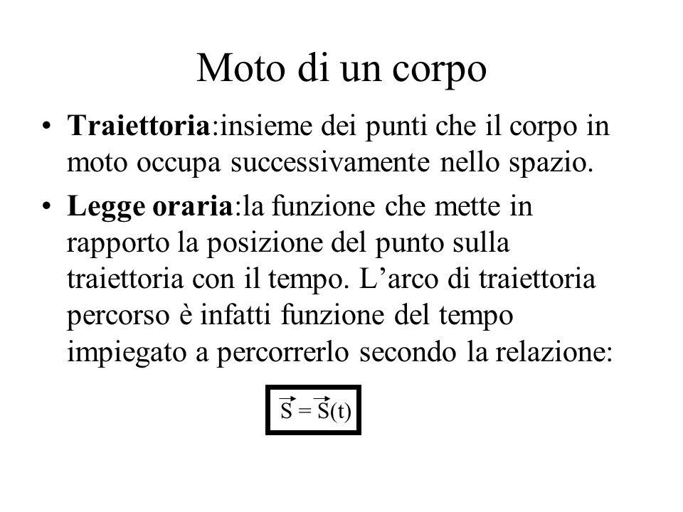 Moto di un corpo Traiettoria:insieme dei punti che il corpo in moto occupa successivamente nello spazio.