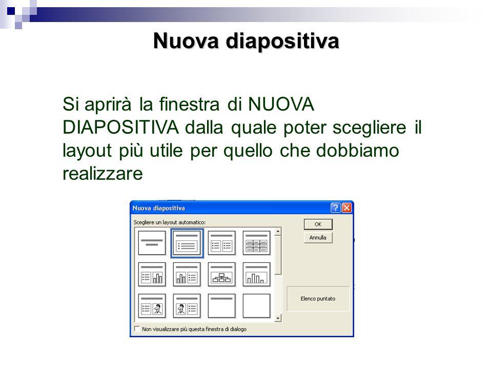Nuova diapositivaSi aprirà la finestra di NUOVA DIAPOSITIVA dalla quale poter scegliere il layout più utile per quello che dobbiamo realizzare.