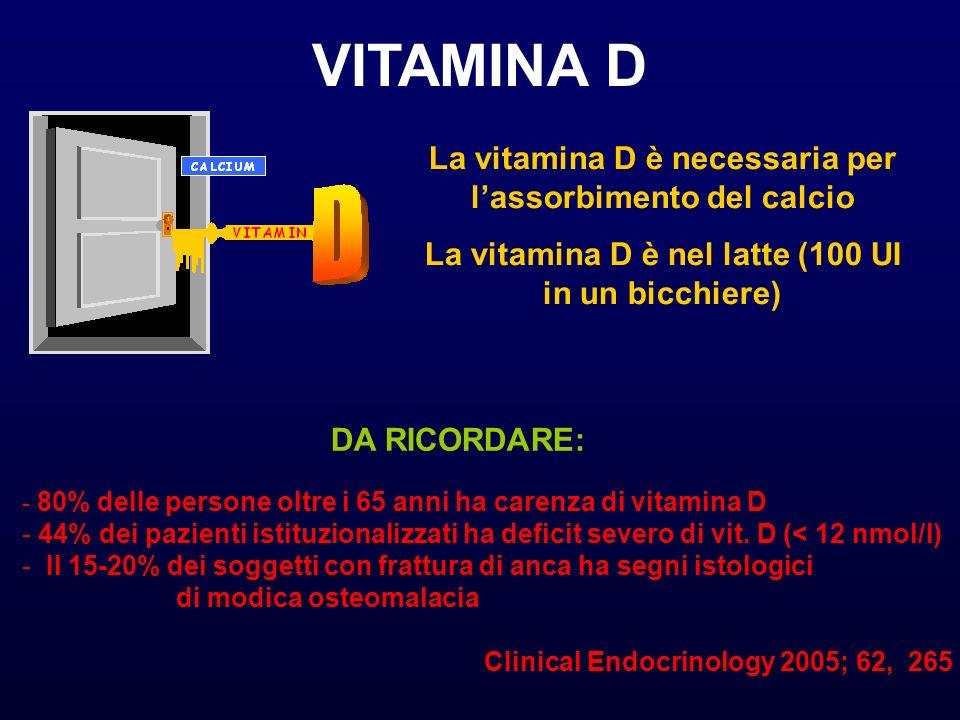VITAMINA D La vitamina D è necessaria per l'assorbimento del calcio