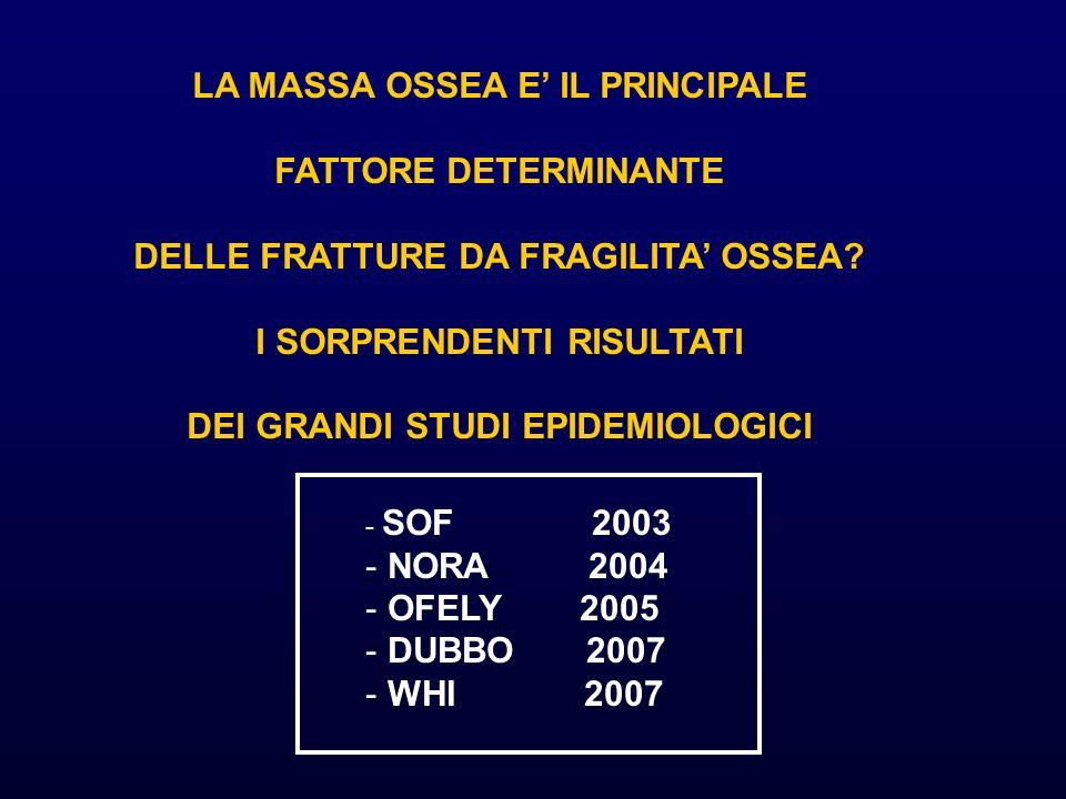 LA MASSA OSSEA E' IL PRINCIPALE FATTORE DETERMINANTE