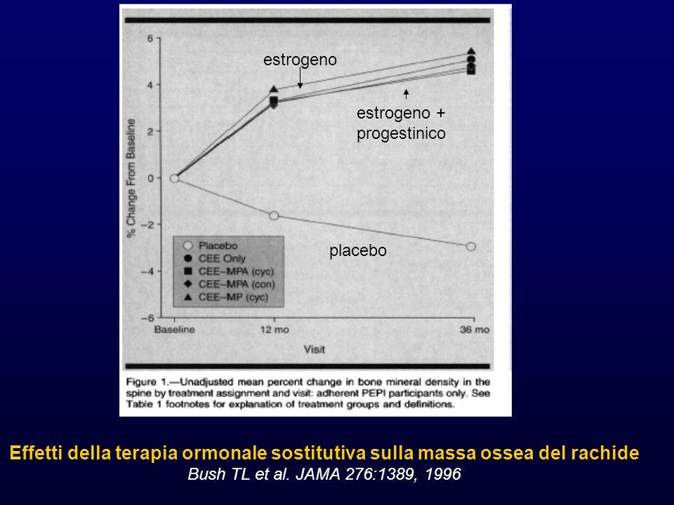 estrogeno estrogeno + progestinico. placebo. Effetti della terapia ormonale sostitutiva sulla massa ossea del rachide.