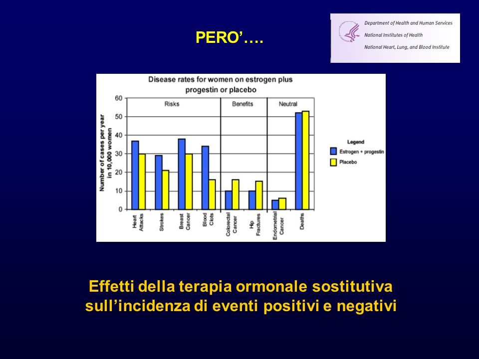 Effetti della terapia ormonale sostitutiva