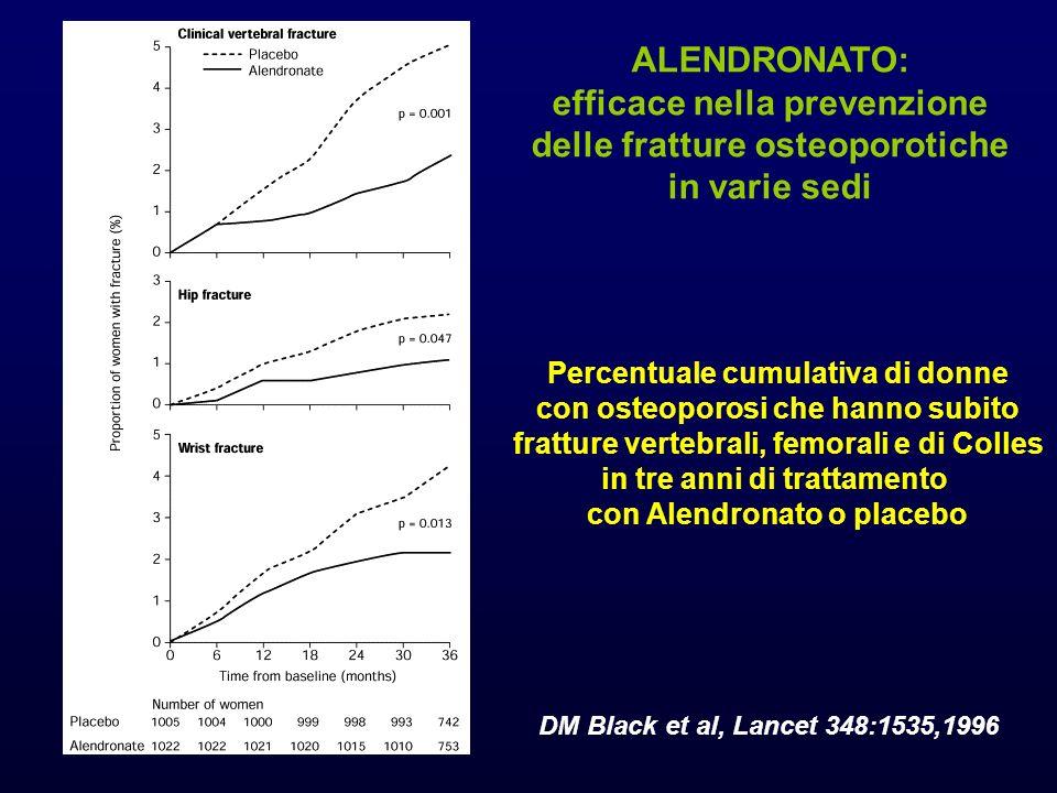 efficace nella prevenzione delle fratture osteoporotiche in varie sedi