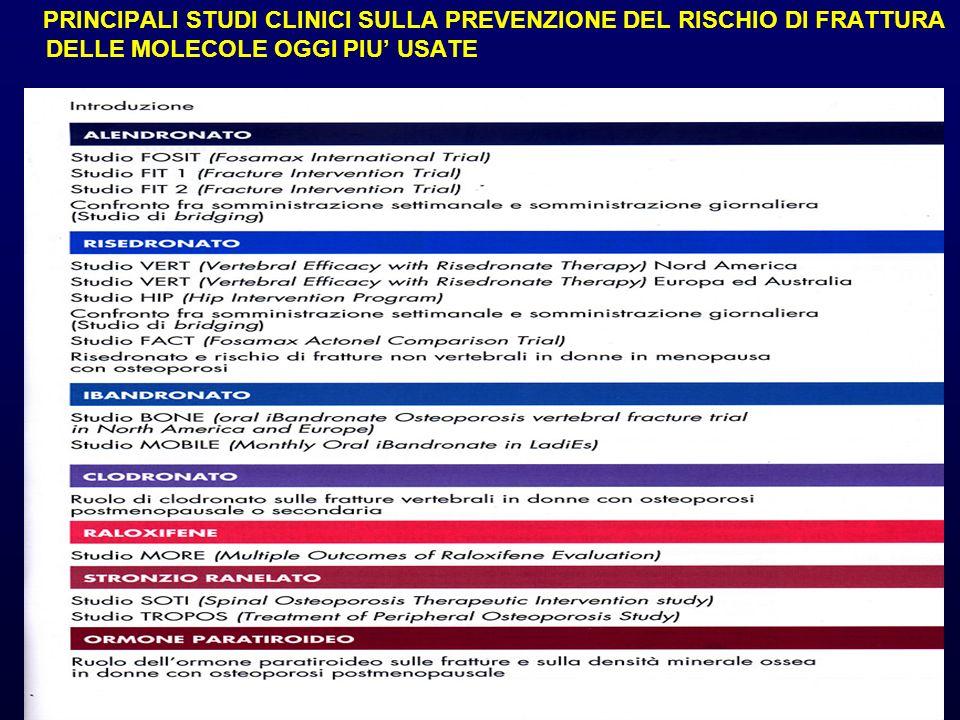 PRINCIPALI STUDI CLINICI SULLA PREVENZIONE DEL RISCHIO DI FRATTURA DELLE MOLECOLE OGGI PIU' USATE