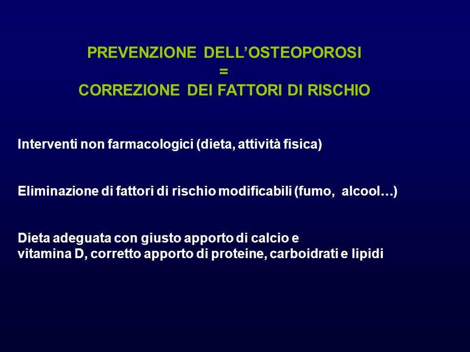 PREVENZIONE DELL'OSTEOPOROSI CORREZIONE DEI FATTORI DI RISCHIO