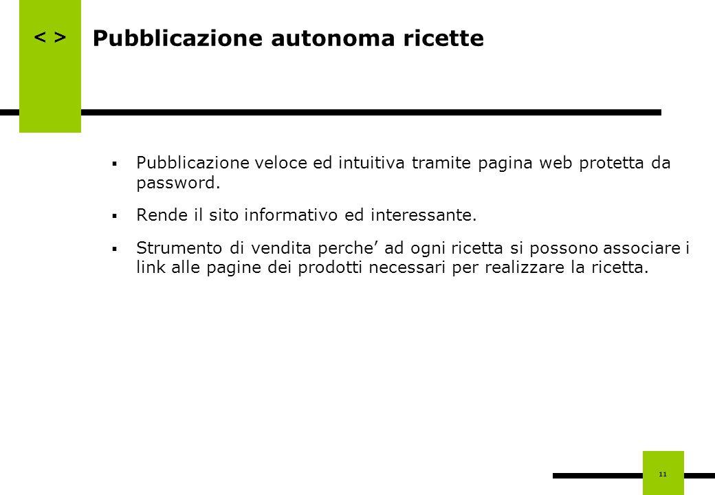 Pubblicazione autonoma ricette