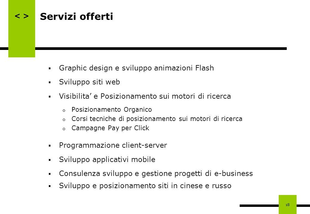 Servizi offerti Graphic design e sviluppo animazioni Flash