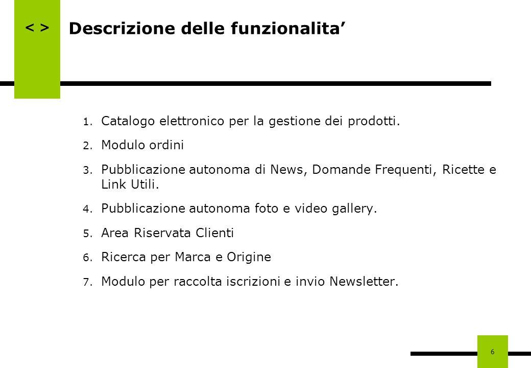 Descrizione delle funzionalita'
