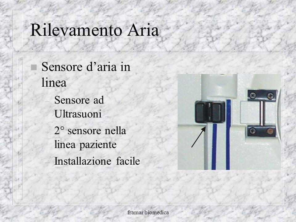 Rilevamento Aria Sensore d'aria in linea Sensore ad Ultrasuoni
