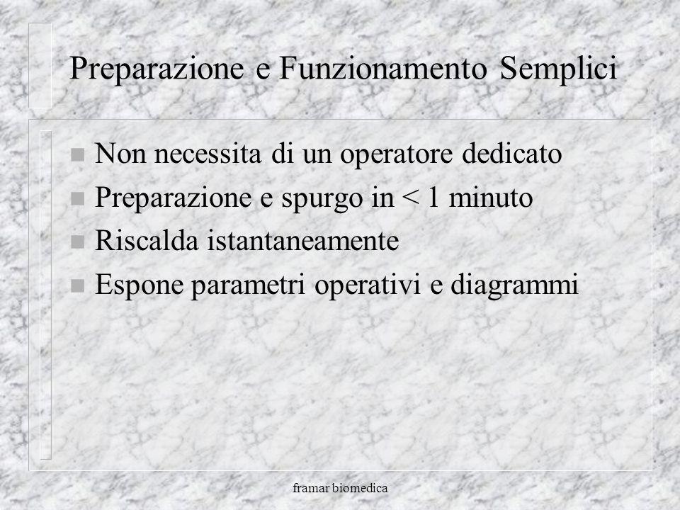 Preparazione e Funzionamento Semplici
