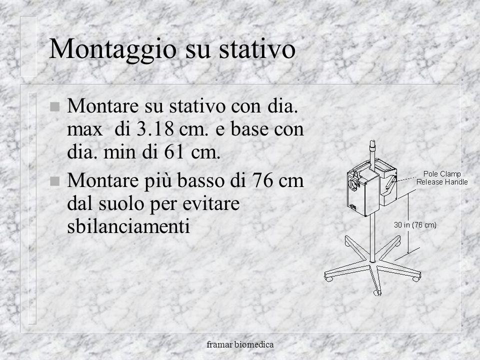Montaggio su stativo Montare su stativo con dia. max di 3.18 cm. e base con dia. min di 61 cm.