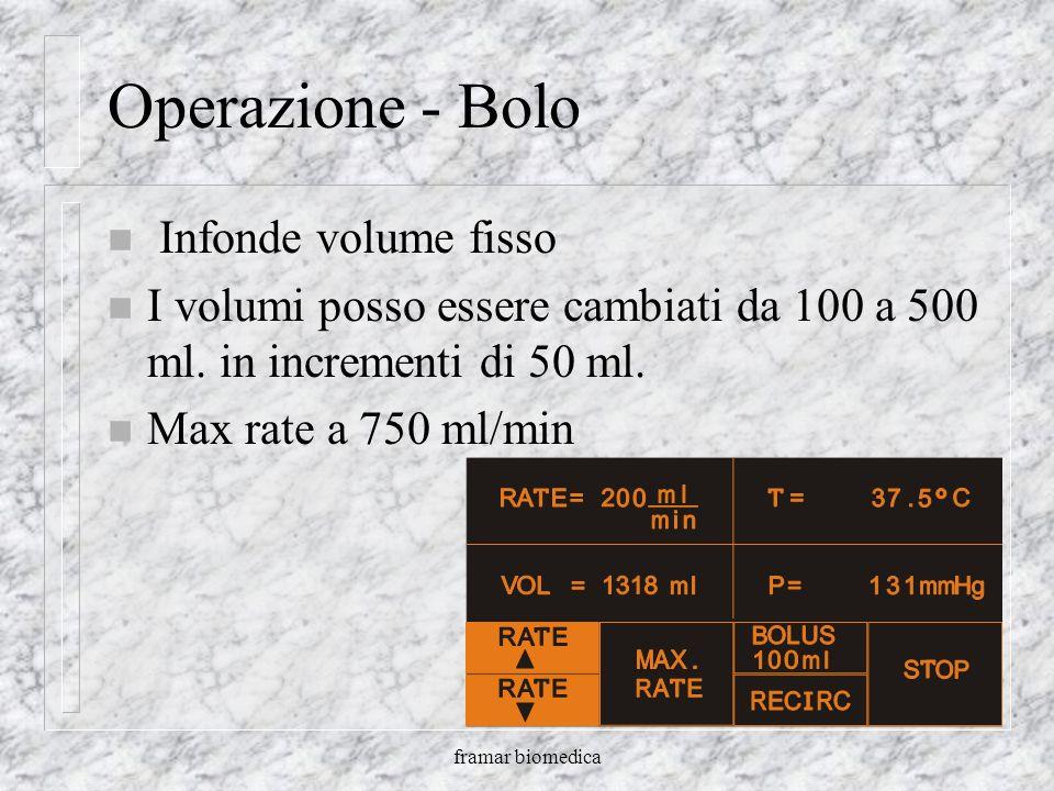Operazione - Bolo Infonde volume fisso