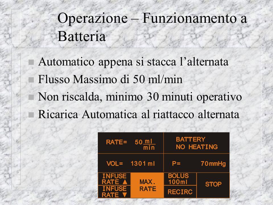 Operazione – Funzionamento a Batteria