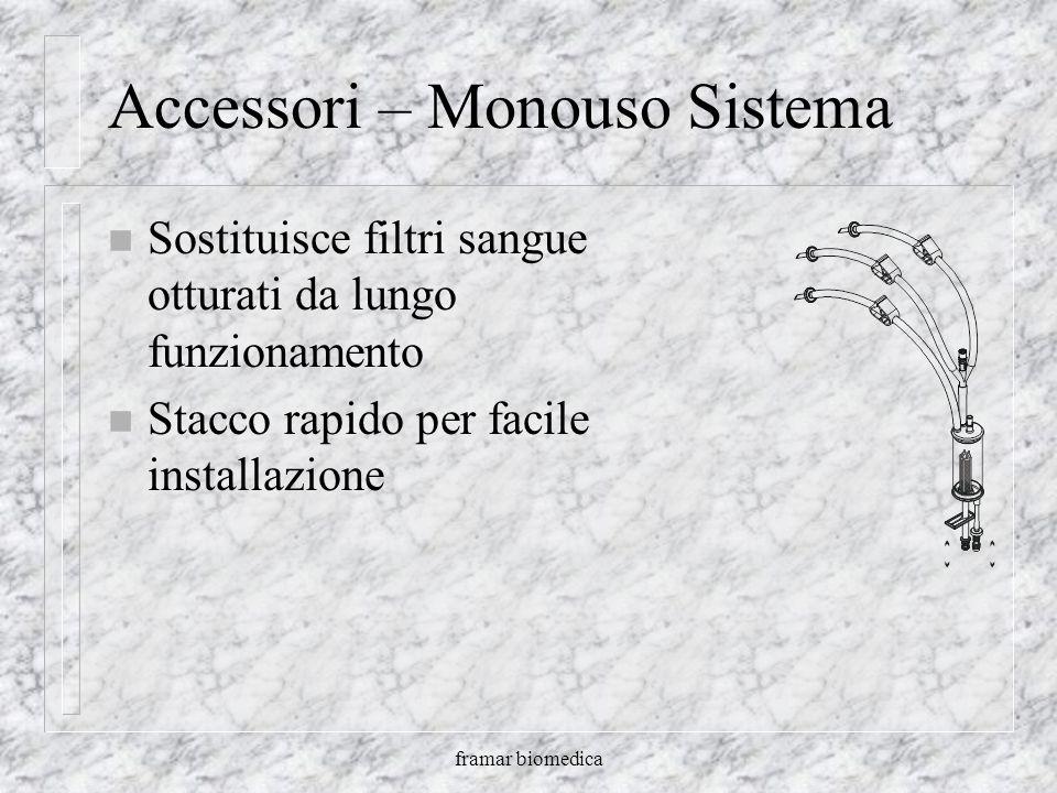 Accessori – Monouso Sistema