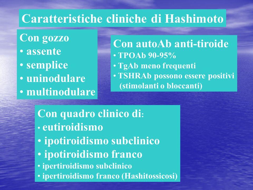 Caratteristiche cliniche di Hashimoto
