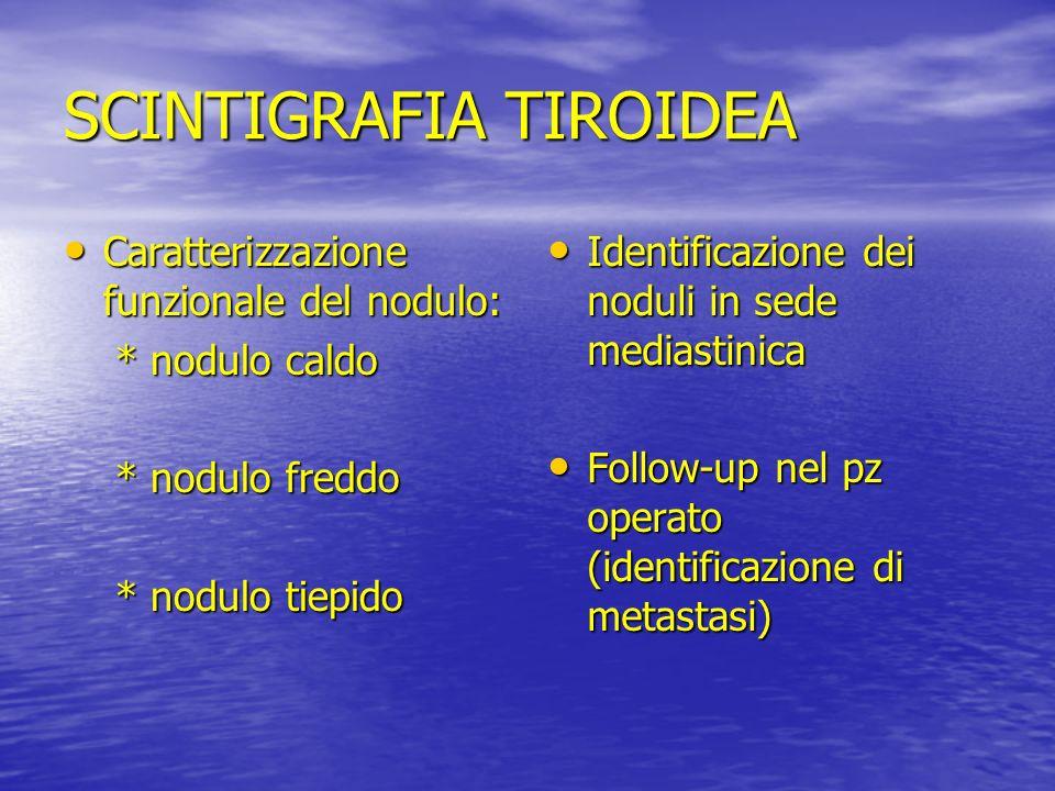 SCINTIGRAFIA TIROIDEA