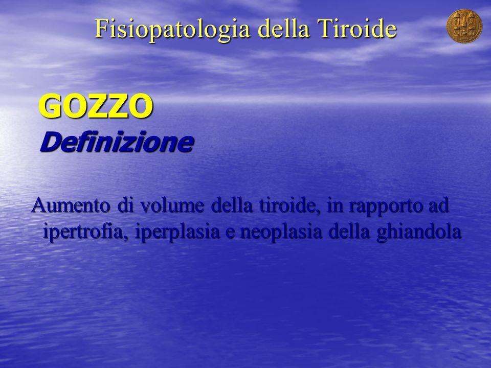 GOZZO Definizione Fisiopatologia della Tiroide