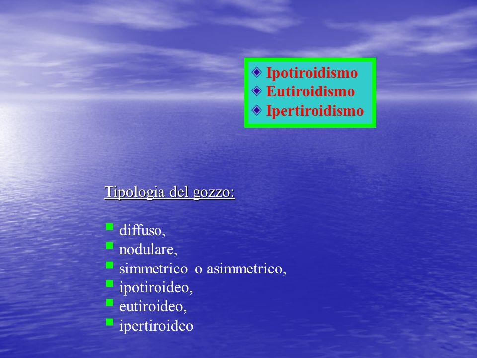 Ipotiroidismo Eutiroidismo. Ipertiroidismo. Tipologia del gozzo: diffuso, nodulare, simmetrico o asimmetrico,