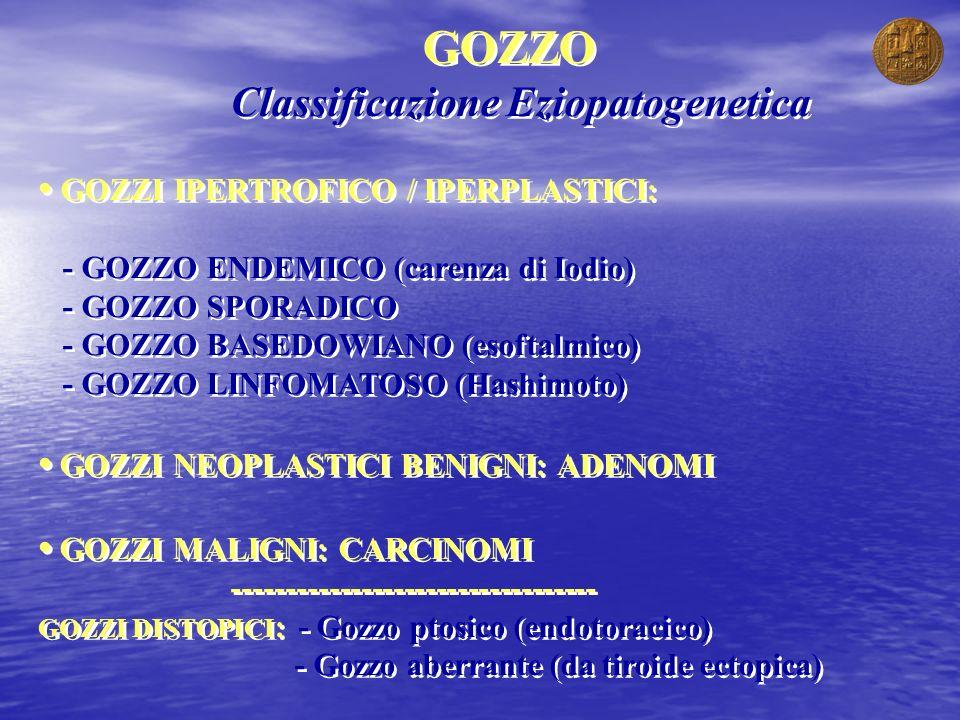 GOZZO Classificazione Eziopatogenetica