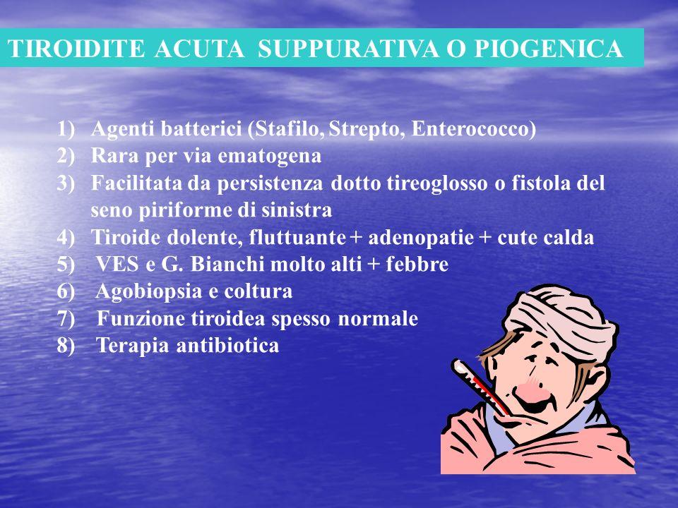 TIROIDITE ACUTA SUPPURATIVA O PIOGENICA