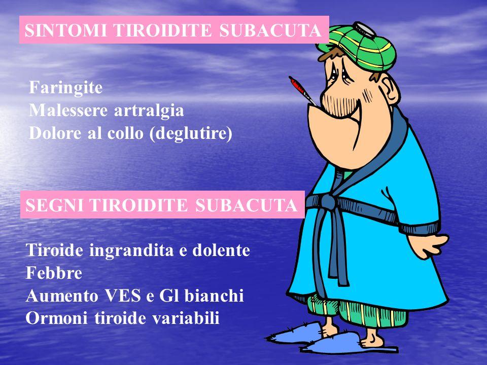 SINTOMI TIROIDITE SUBACUTA