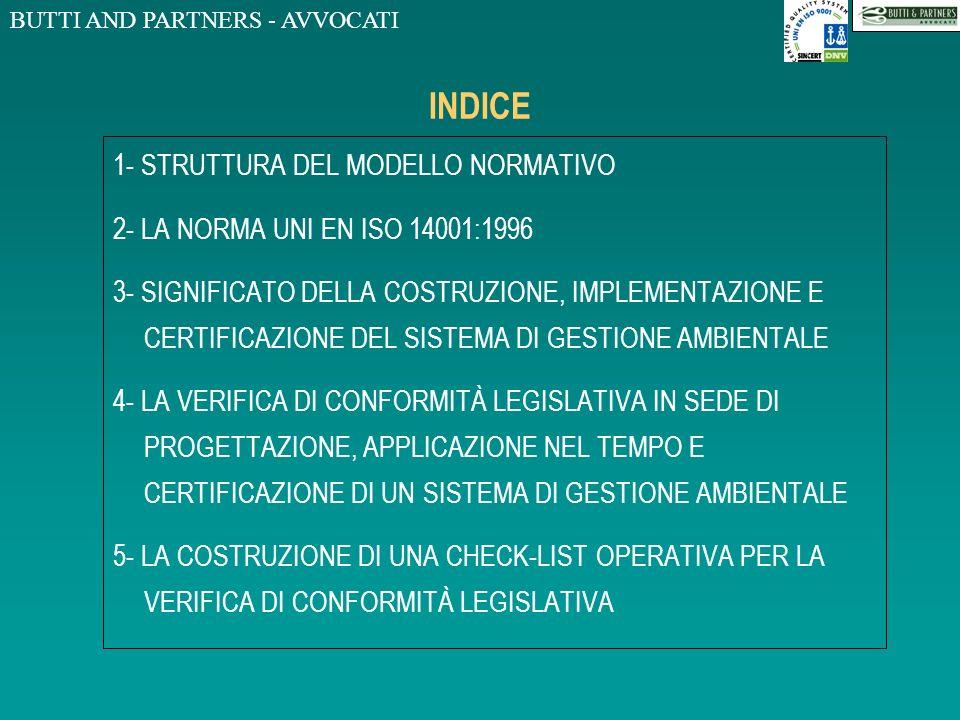 INDICE 1- STRUTTURA DEL MODELLO NORMATIVO