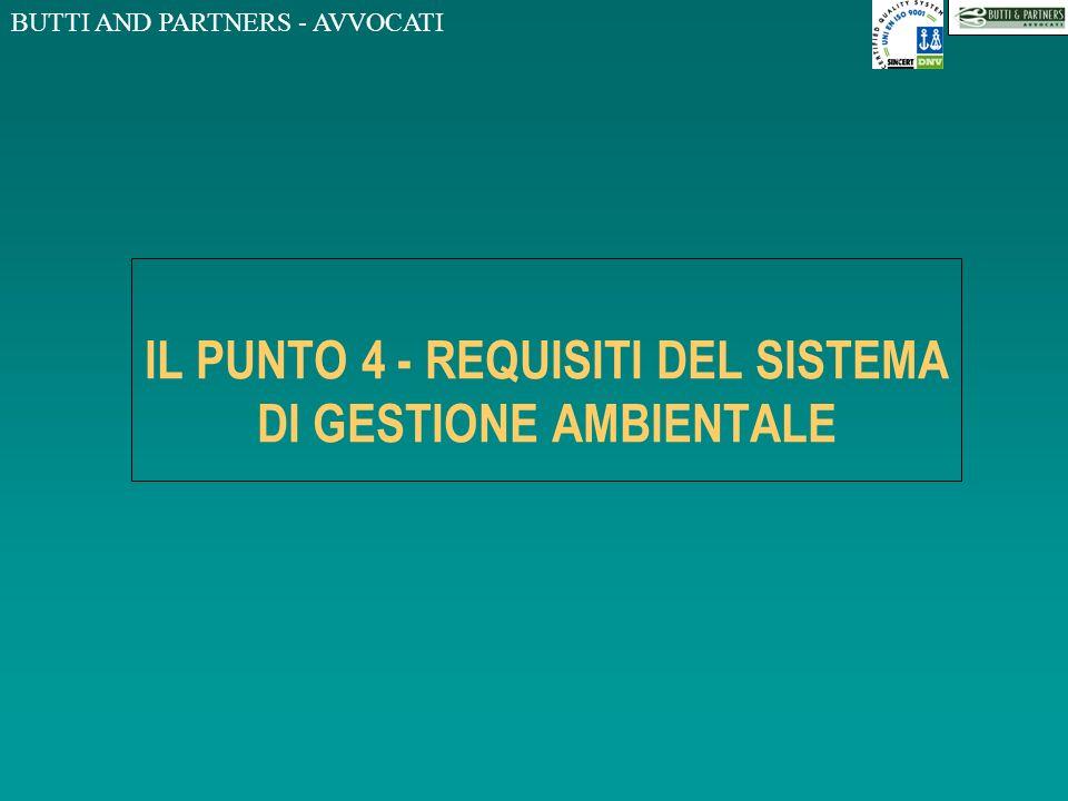 IL PUNTO 4 - REQUISITI DEL SISTEMA DI GESTIONE AMBIENTALE
