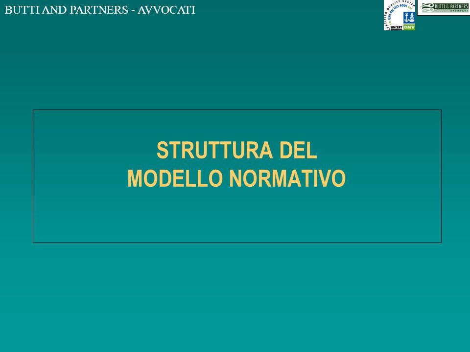 STRUTTURA DEL MODELLO NORMATIVO