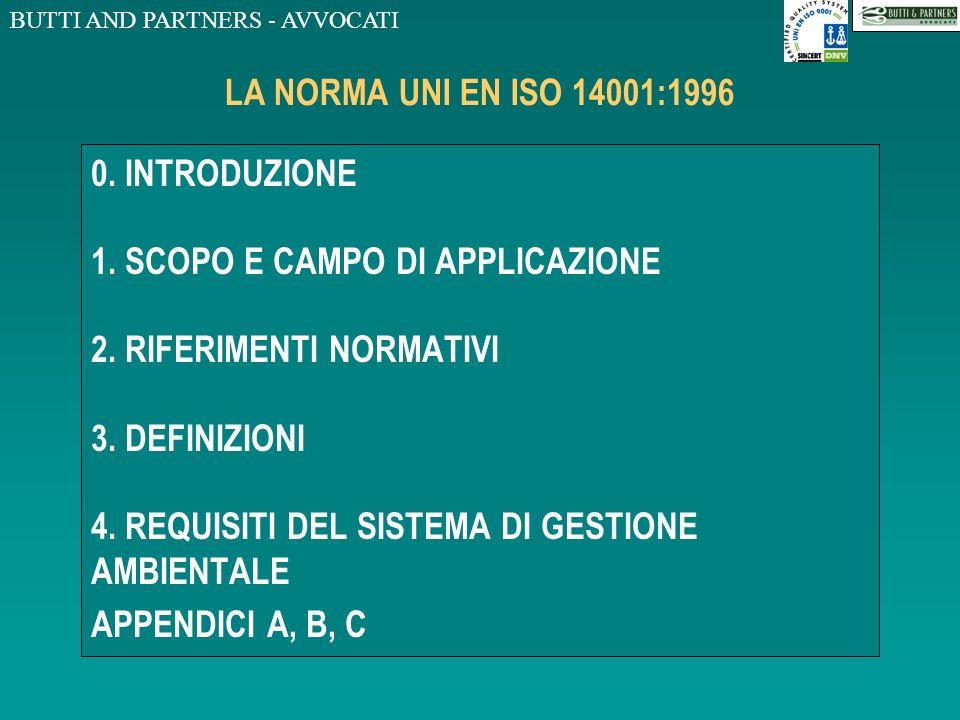 LA NORMA UNI EN ISO 14001:1996 0. INTRODUZIONE. 1. SCOPO E CAMPO DI APPLICAZIONE. 2. RIFERIMENTI NORMATIVI.