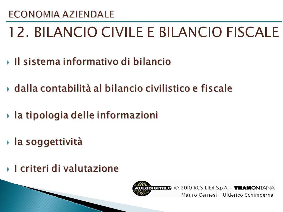 12. BILANCIO CIVILE E BILANCIO FISCALE