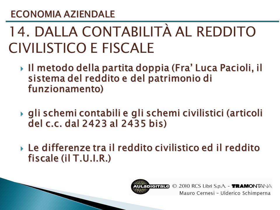 14. DALLA CONTABILITÀ AL REDDITO CIVILISTICO E FISCALE