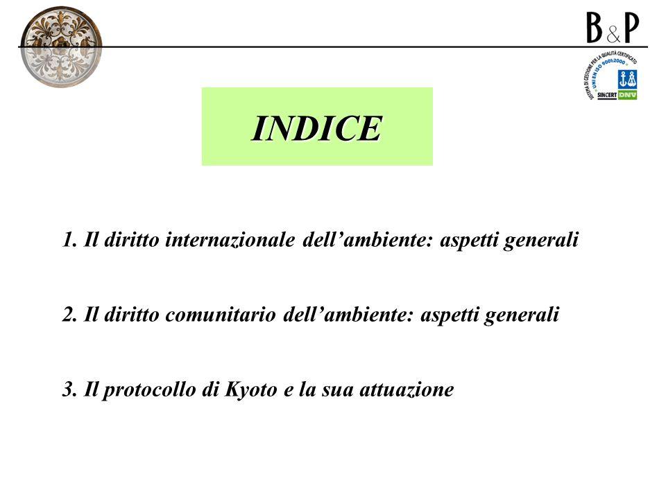 INDICE 1. Il diritto internazionale dell'ambiente: aspetti generali