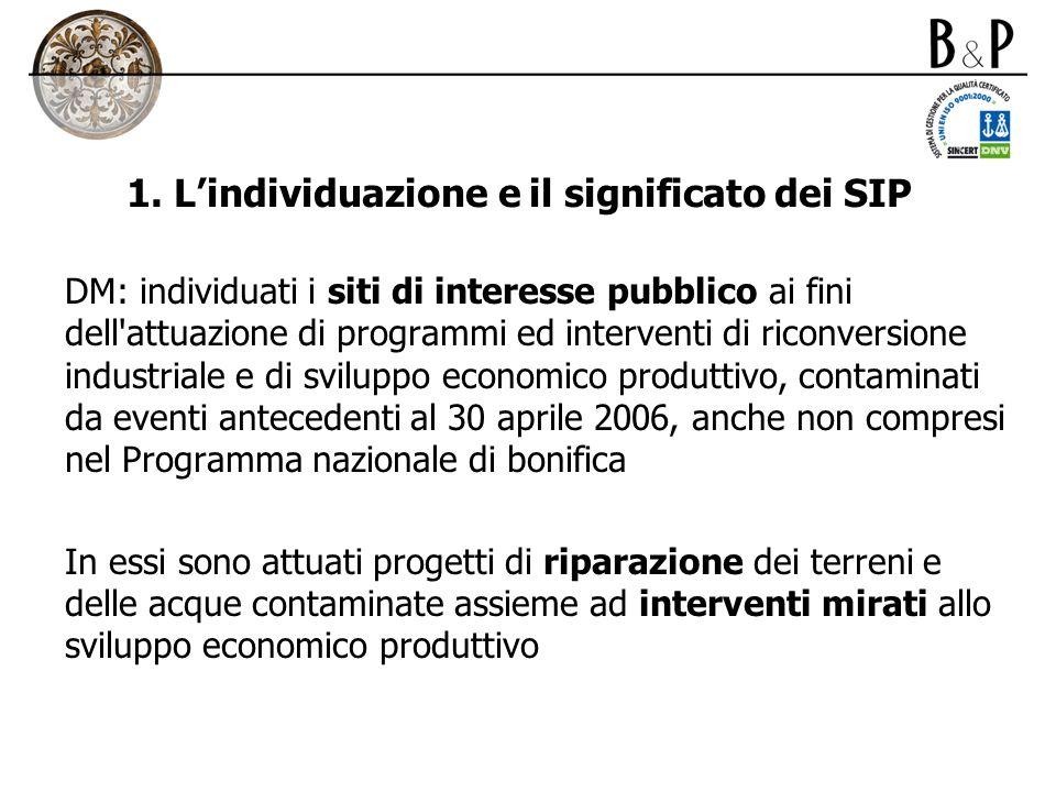 1. L'individuazione e il significato dei SIP