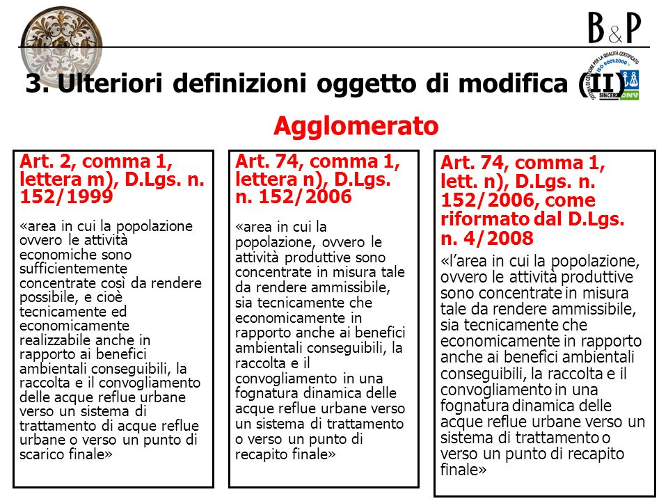 3. Ulteriori definizioni oggetto di modifica (II) Agglomerato