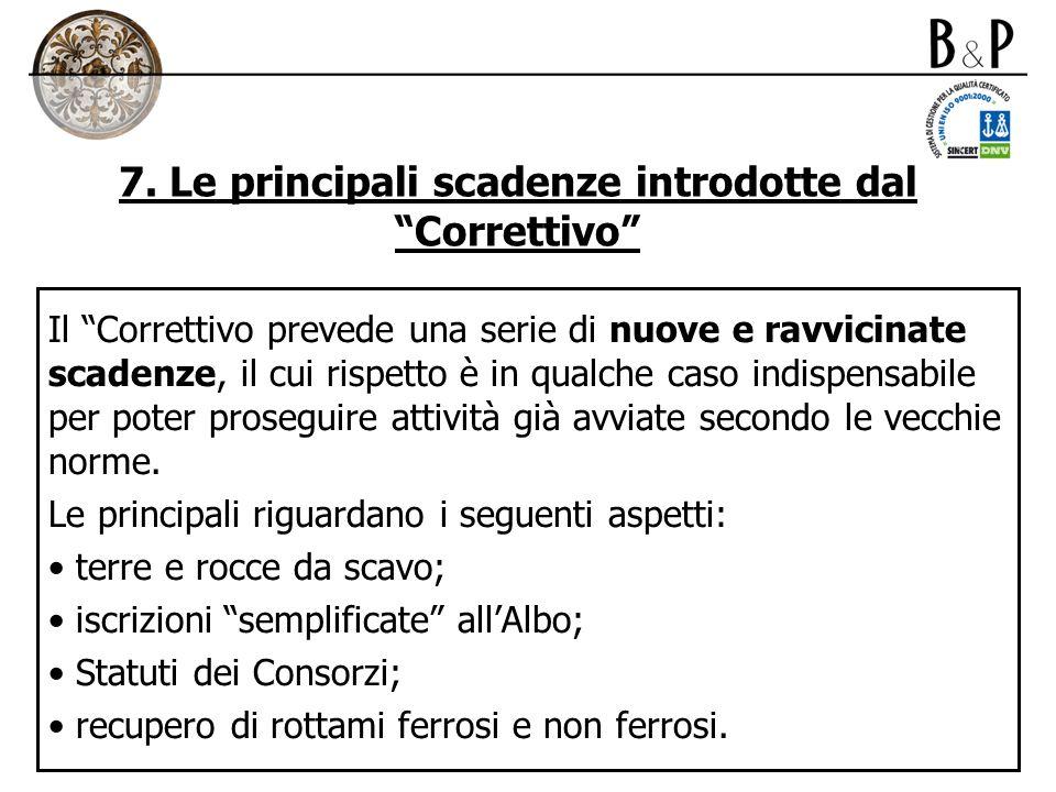 7. Le principali scadenze introdotte dal Correttivo