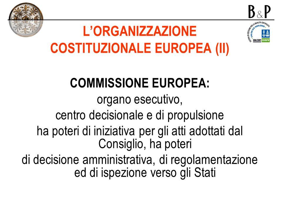 L'ORGANIZZAZIONE COSTITUZIONALE EUROPEA (II)