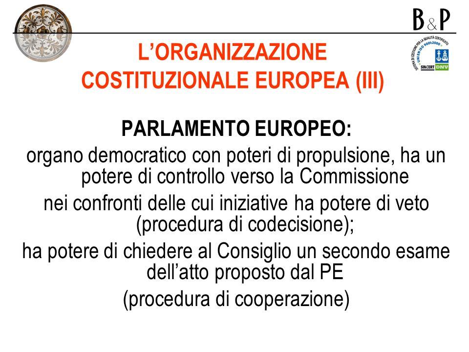 L'ORGANIZZAZIONE COSTITUZIONALE EUROPEA (III)