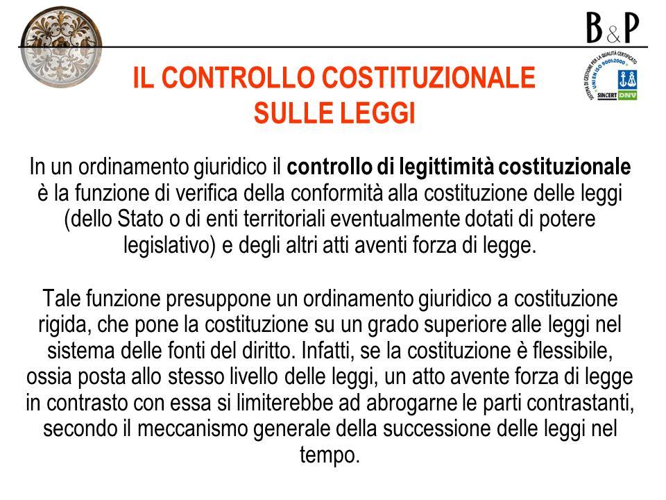 IL CONTROLLO COSTITUZIONALE SULLE LEGGI
