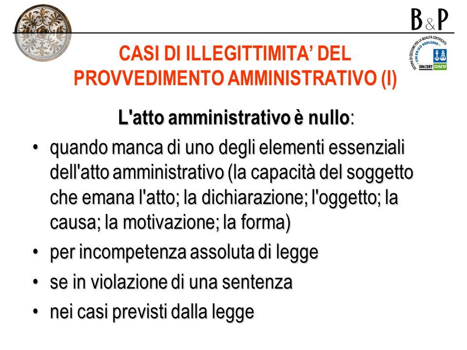 CASI DI ILLEGITTIMITA' DEL PROVVEDIMENTO AMMINISTRATIVO (I)