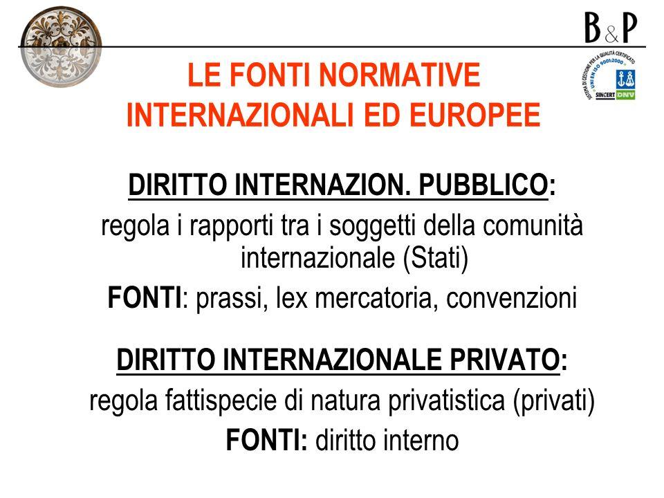 LE FONTI NORMATIVE INTERNAZIONALI ED EUROPEE