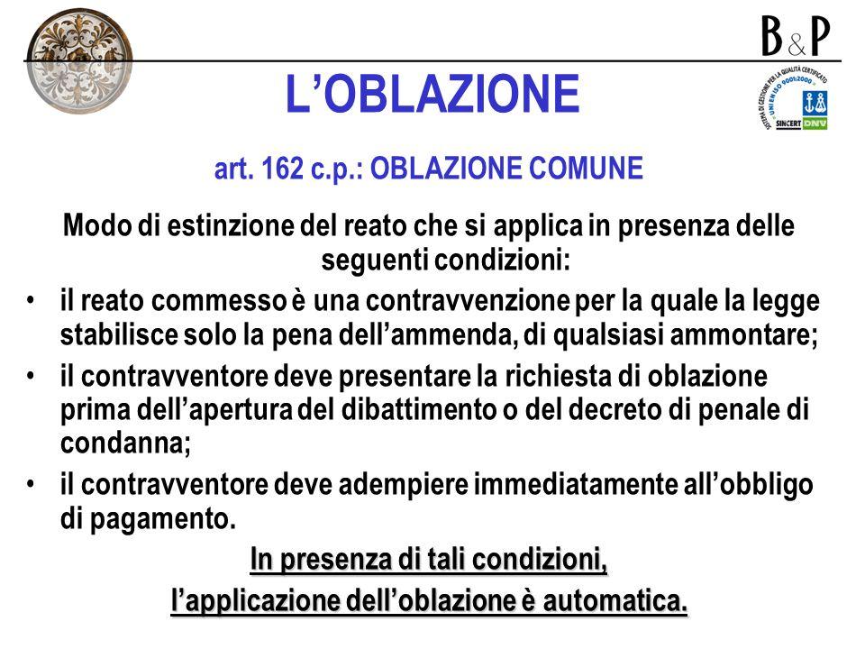 L'OBLAZIONE art. 162 c.p.: OBLAZIONE COMUNE