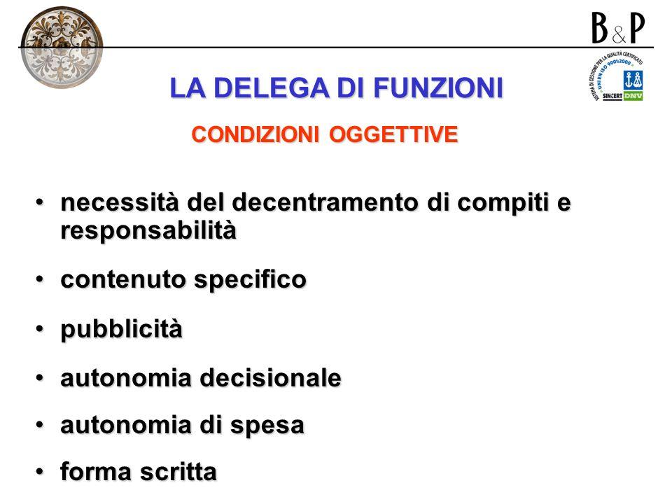 LA DELEGA DI FUNZIONI CONDIZIONI OGGETTIVE. necessità del decentramento di compiti e responsabilità.