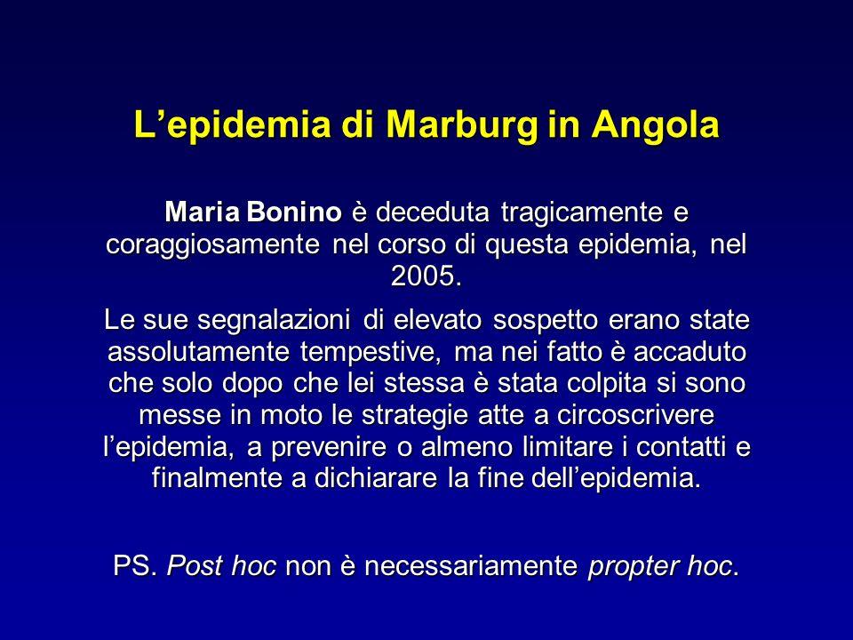 L'epidemia di Marburg in Angola