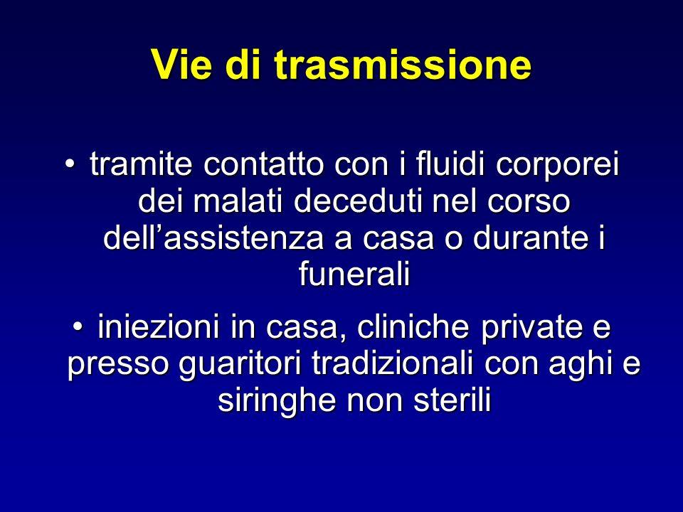 Vie di trasmissione tramite contatto con i fluidi corporei dei malati deceduti nel corso dell'assistenza a casa o durante i funerali.