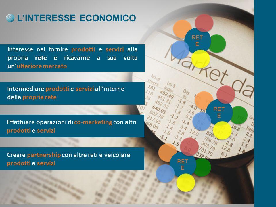 L'INTERESSE ECONOMICO