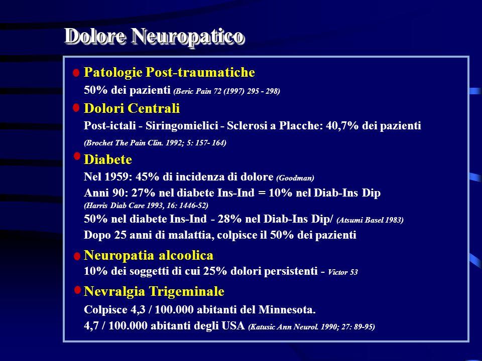 Dolore Neuropatico Patologie Post-traumatiche Dolori Centrali Diabete