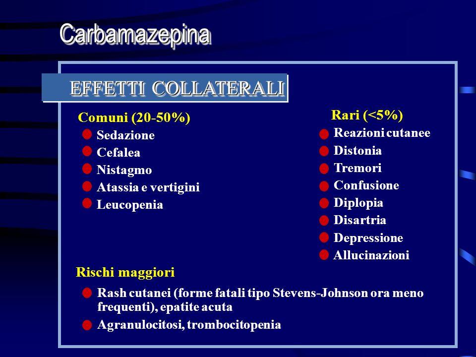 Carbamazepina EFFETTI COLLATERALI Rari (<5%) Comuni (20-50%)