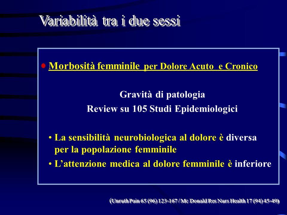Review su 105 Studi Epidemiologici